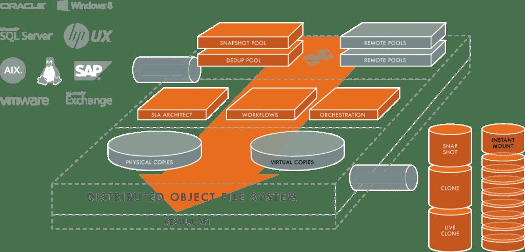 platform_diagram-1024x492