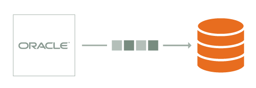 2 Actifio VDP Web Diagrams_Change Blocks