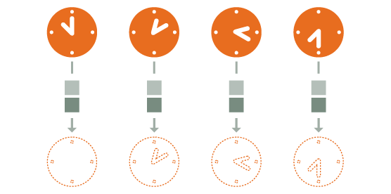 3 Actifio VDP Web Diagrams_Incremental Merge