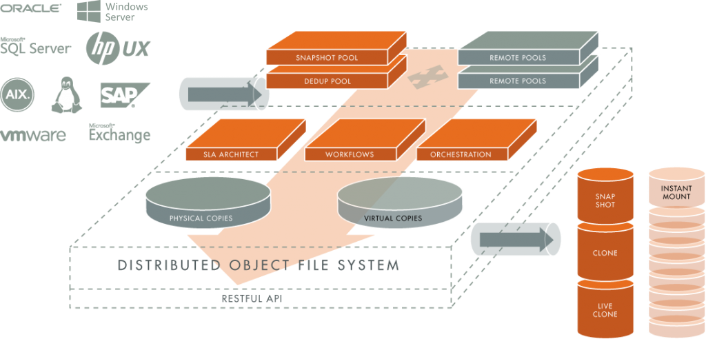 platform_diagram