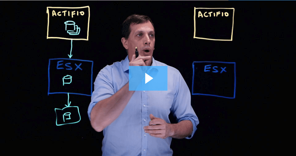 How Actifio's NFS datastore feature works with VMWare