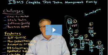 What is IBM VDP for Test Data Management and How Does it Help?